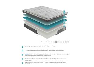 "Image for G 12'' Gel-Infused Memory Foam-Bedding White 12"" Twin XL Gel Mattress"