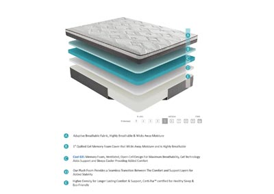 "Image for Bedding White 12"" Twin XL Gel Mattress"