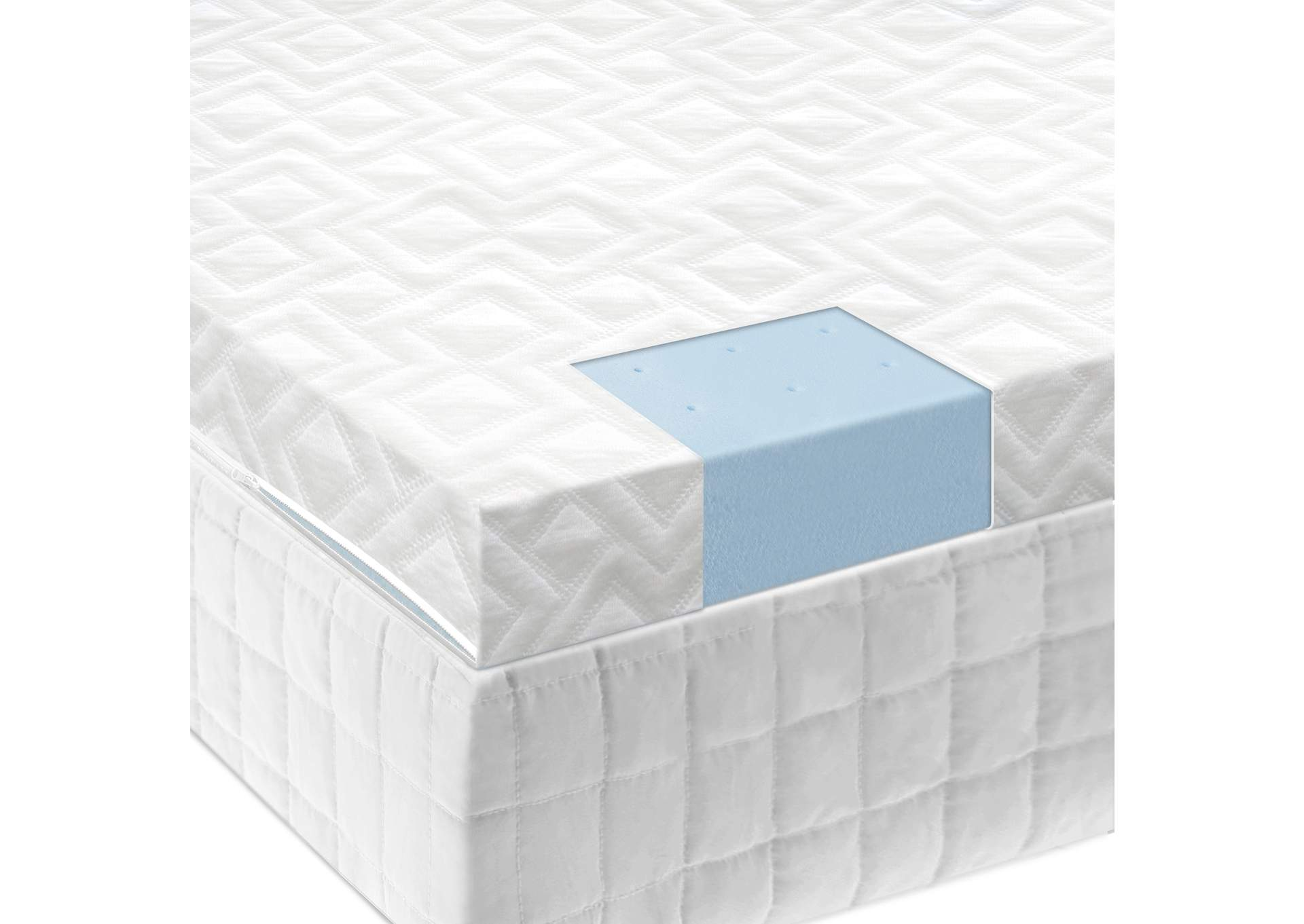 2 5 Inch Gel Memory Foam Mattress Topper Queen Homestead Furniture