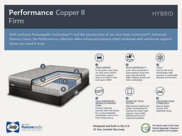 Sealy Posturepedic Hybrid Copper II Firm King Mattress,Old Brick