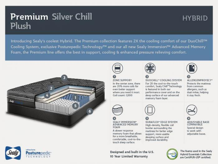 Sealy Posturepedic Hybrid Silver Chill Plush King Mattress,Old Brick
